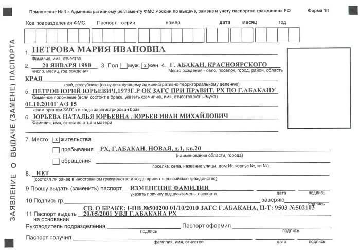 какие документы нужны для смены фамилии после развода