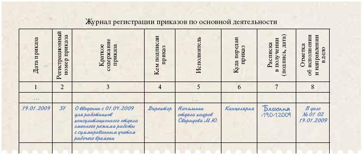 Журнал Регистрации Приказов по Отпускам образец заполнения - картинка 1