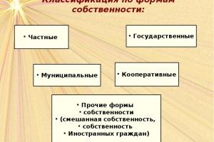 Что такое кооперативная форма собственности? Особенности, преимущества, нормы законодательства