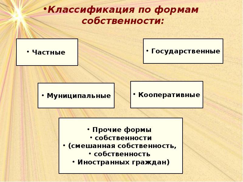 кооперативная форма собственности