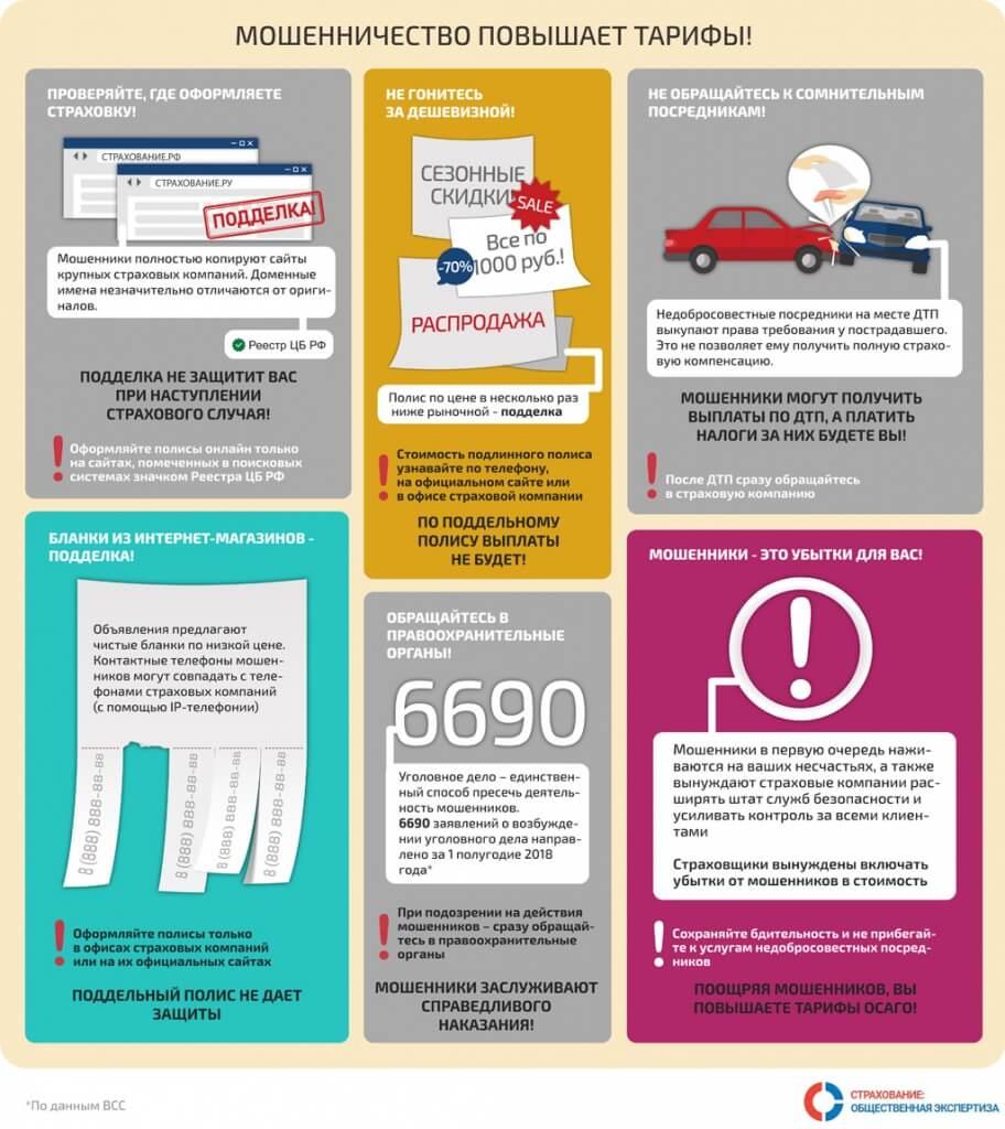 Рекомендации по защите от мошенников