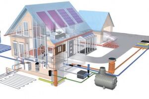 Как проводится расчет платы за отопление по нормативу?