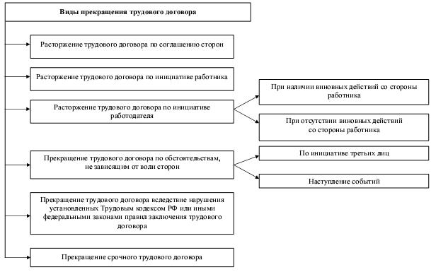 Сколько стоит лицензия нотариуса в москве