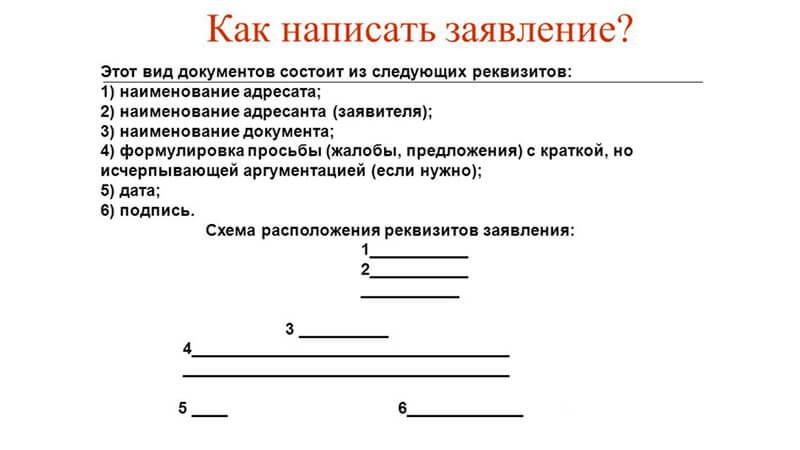 Картинки как писать заявление