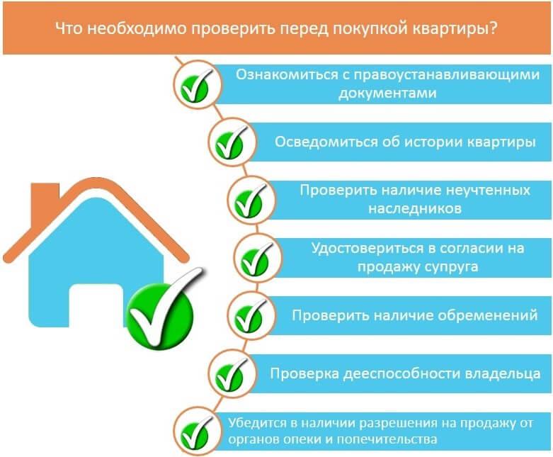 Документы перед покупкой квартиры
