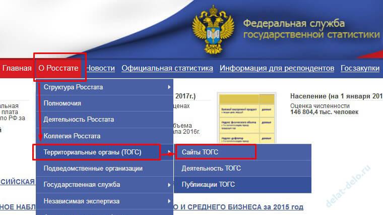 Официальный сайт Росстата