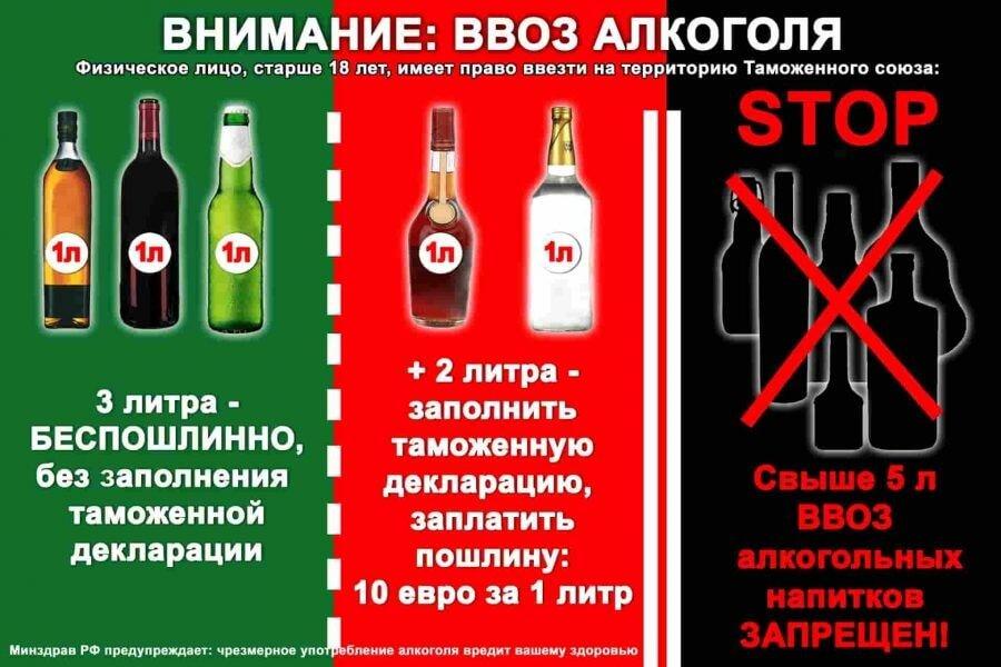 Нормы на ввоз алкоголя