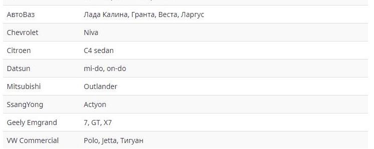 Список моделей