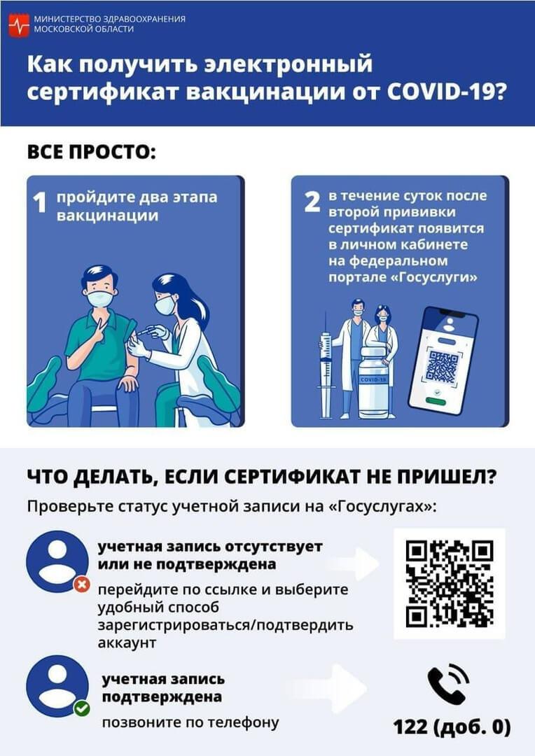 Электронный сертификат вакцинации